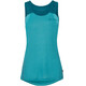 VAUDE Sveit Sleeveless Shirt Women turquoise